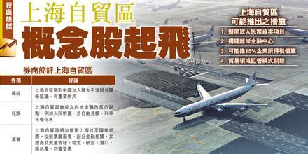 上海自贸区概念股一览图.jpg