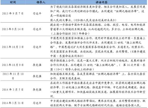新丝绸之路经济带受益股图.jpg