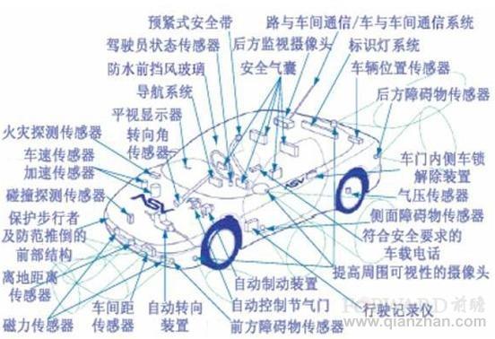 车联网解决方案图.jpg