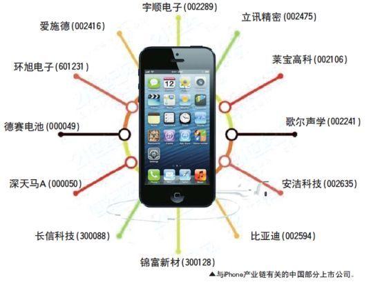 苹果手机概念.jpg
