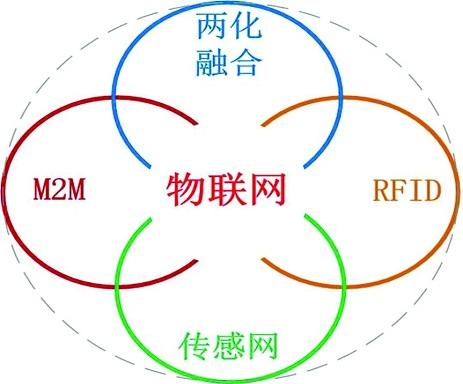 物联网概念.jpg