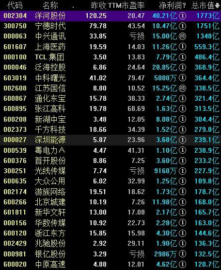 62家科创板IPO概念股票全分析
