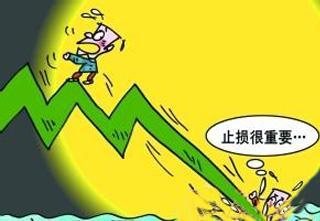 股票止损是什么意思