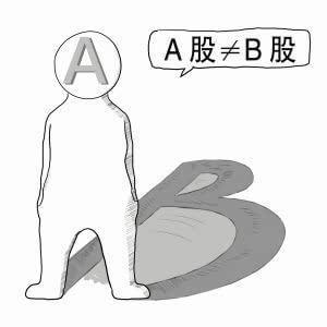 a股和b股的区别有哪些