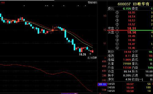 xd股票2