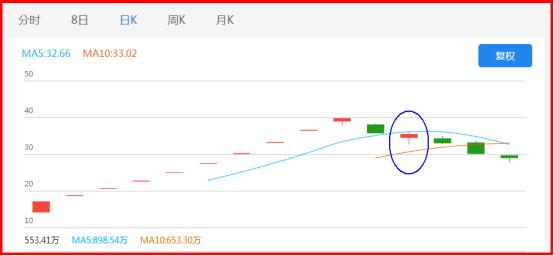 永福股份股票止损.jpg
